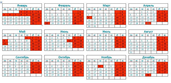 Лунный календарь 2016 в августе для стрижек